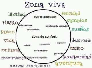 zona viva